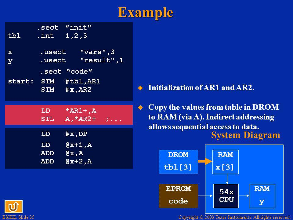 Copyright © 2003 Texas Instruments. All rights reserved. ESIEE, Slide 35Example Initialization of AR1 and AR2. Copy the values from table in DROM to R