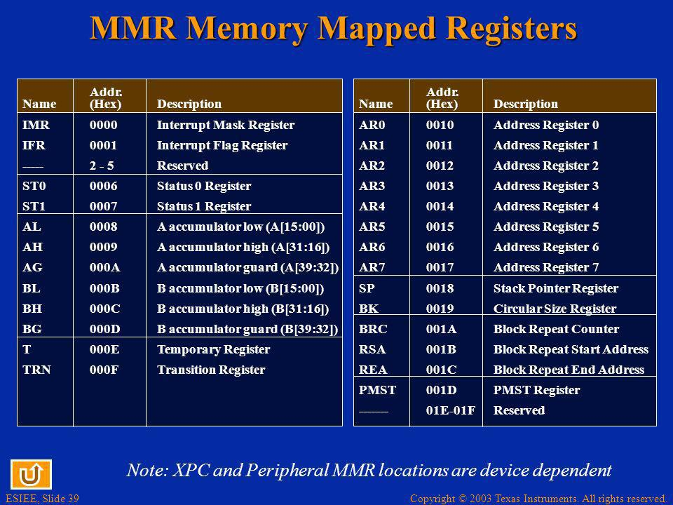 Copyright © 2003 Texas Instruments. All rights reserved. ESIEE, Slide 39 MMR Memory Mapped Registers Addr. Name(Hex)Description IMR0000Interrupt Mask