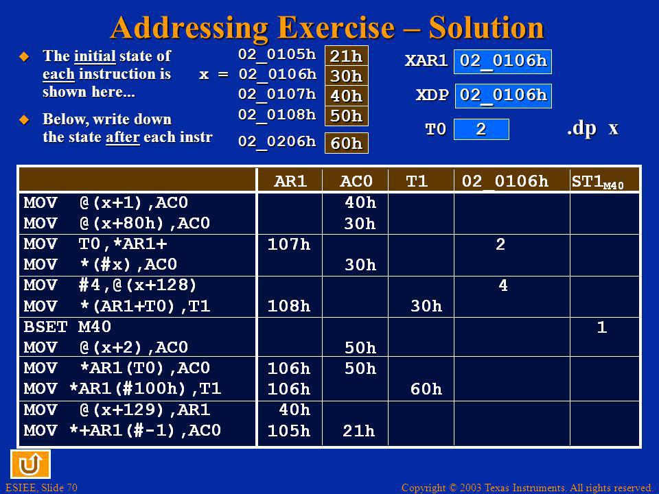 Copyright © 2003 Texas Instruments. All rights reserved. ESIEE, Slide 70 Addressing Exercise – Solution 02_0105h 21h x = 02_0106h 02_0107h 02_0108h 02