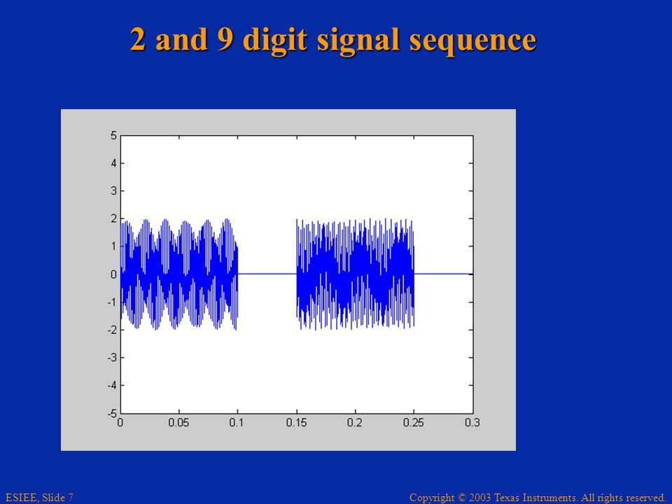 Copyright © 2003 Texas Instruments. All rights reserved. ESIEE, Slide 7 2 and 9 digit signal sequence