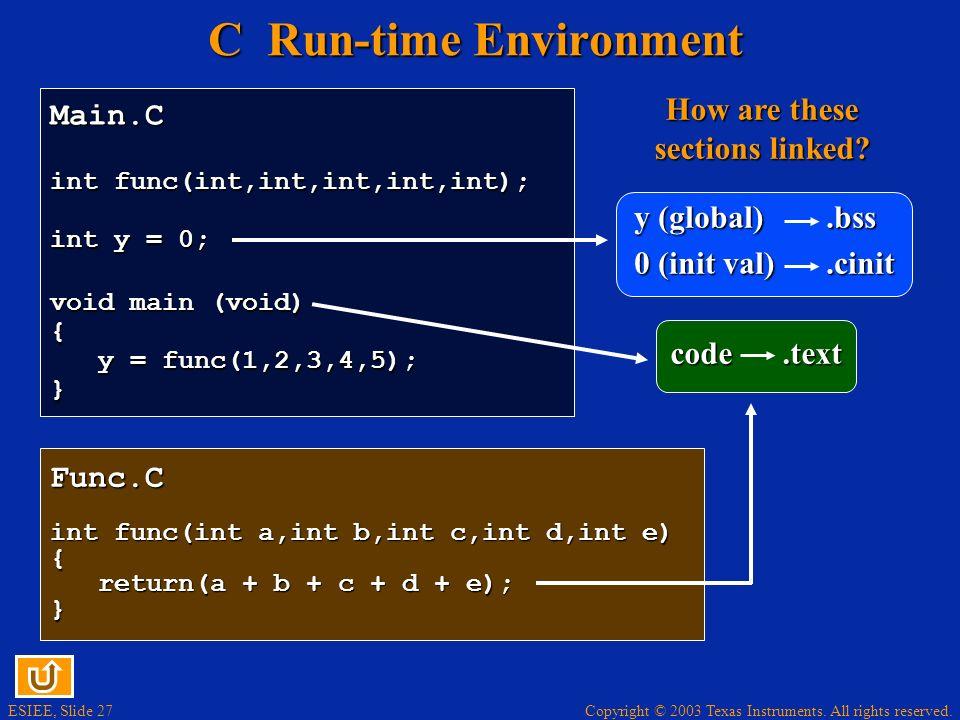 ESIEE, Slide 27 Copyright © 2003 Texas Instruments. All rights reserved. C Run-time Environment Func.C int func(int a,int b,int c,int d,int e) { retur