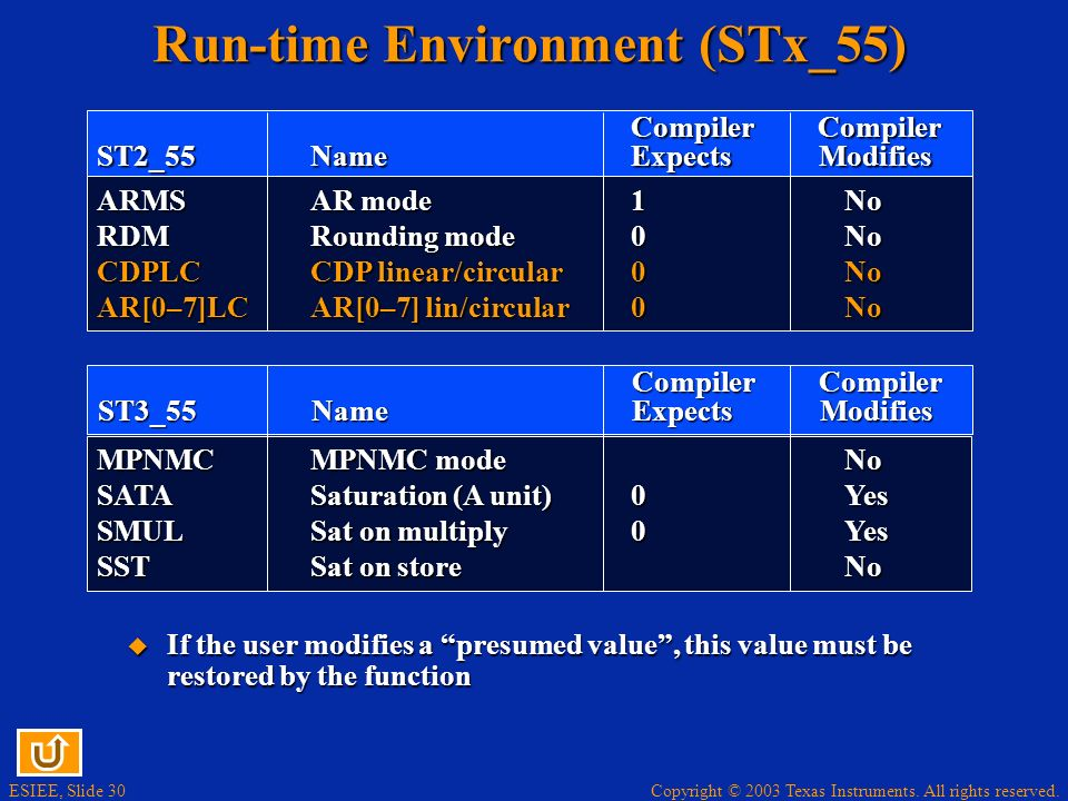 ESIEE, Slide 30 Copyright © 2003 Texas Instruments. All rights reserved. Run-time Environment (STx_55) Compiler Compiler ST2_55NameExpects Modifies AR