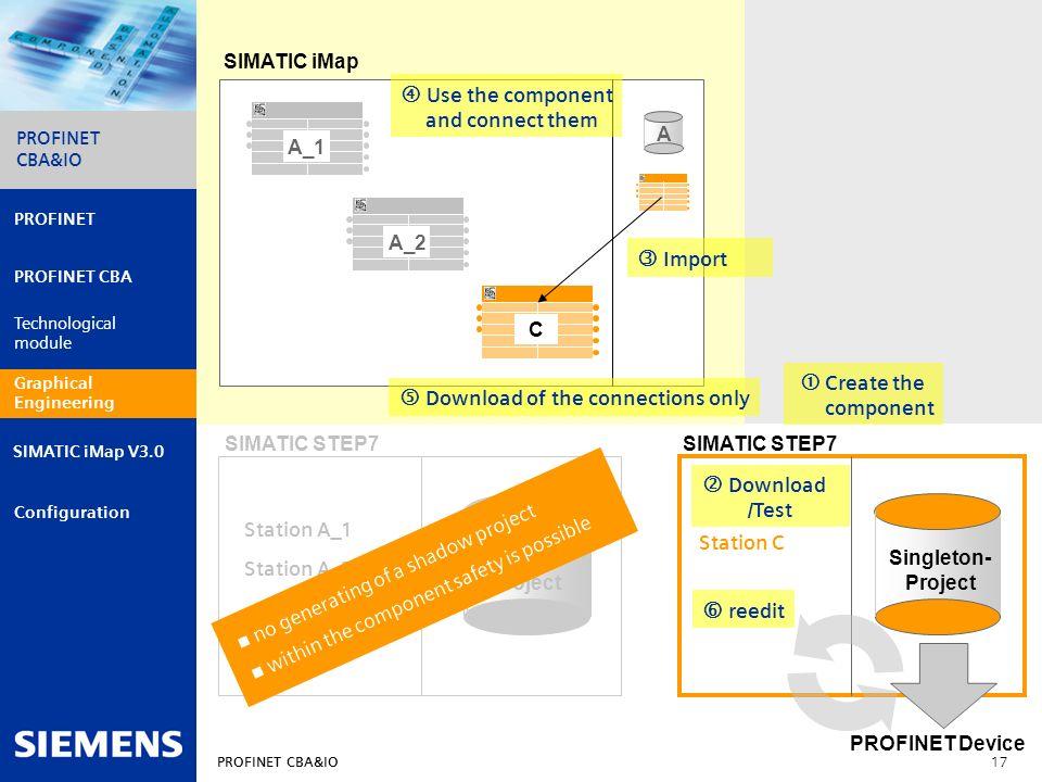 Automation and Drives PROFINET CBA&IO 17 PROFINET PROFINET CBA Technological module Graphical engineering Configuration PROFINET CBA&IO SIMATIC iMap V