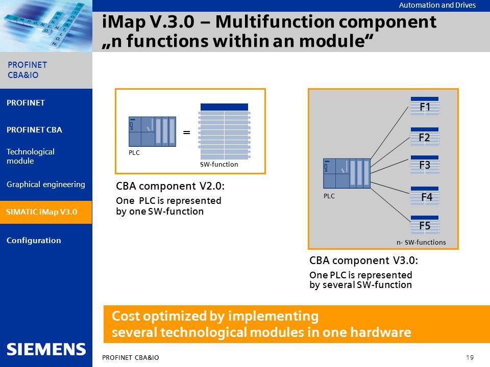 Automation and Drives PROFINET CBA&IO 19 PROFINET PROFINET CBA Technological module Graphical engineering Configuration PROFINET CBA&IO SIMATIC iMap V