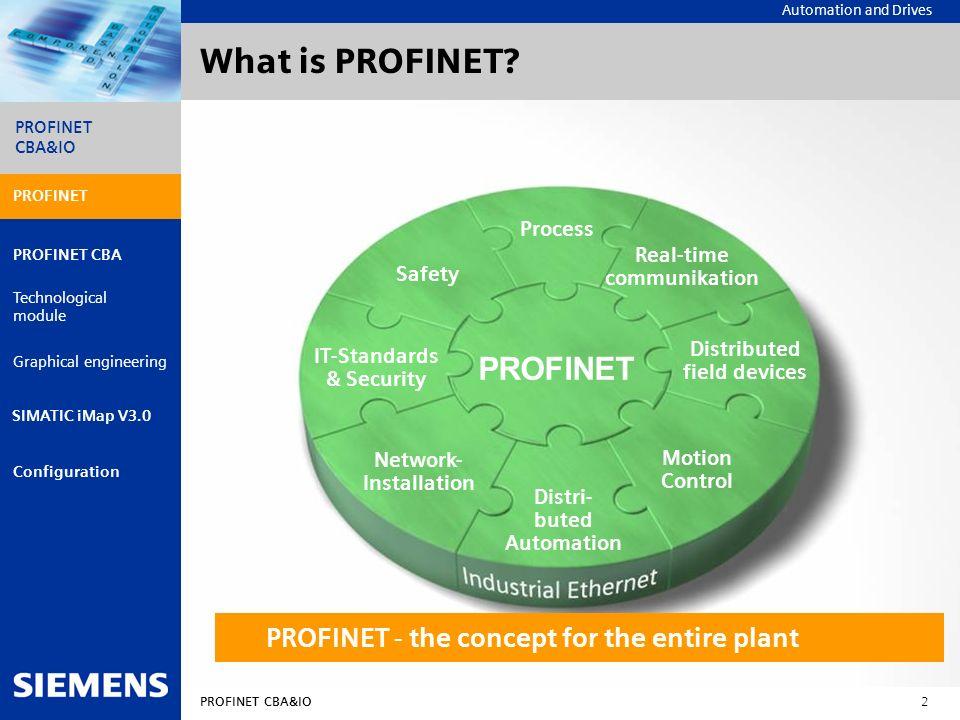 PROFINET CBA&IO 2 PROFINET PROFINET CBA Technological module Graphical engineering Configuration PROFINET CBA&IO SIMATIC iMap V3.0 What is PROFINET? P