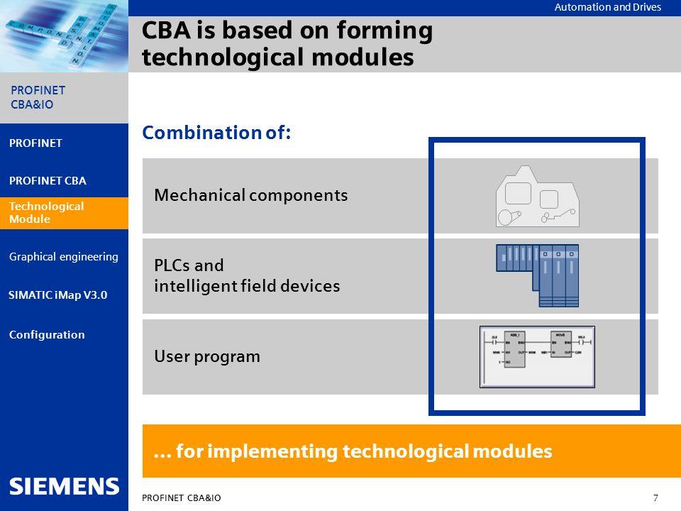 Automation and Drives PROFINET CBA&IO 7 PROFINET PROFINET CBA Technological module Graphical engineering Configuration PROFINET CBA&IO SIMATIC iMap V3