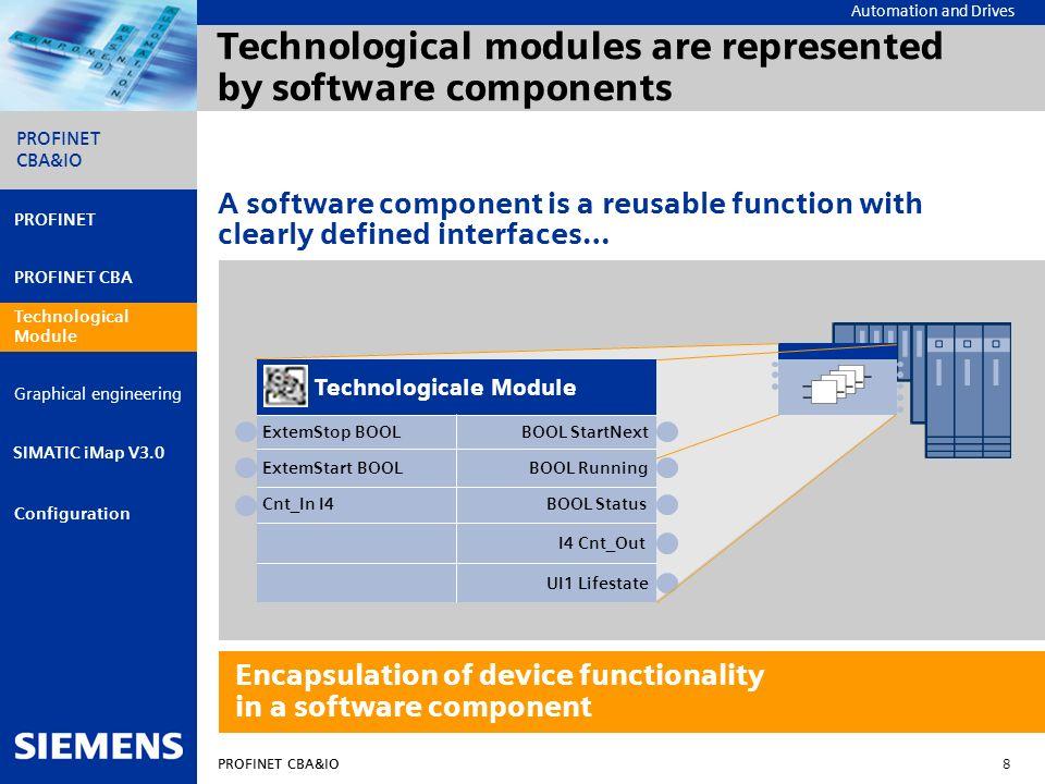 Automation and Drives PROFINET CBA&IO 8 PROFINET PROFINET CBA Technological module Graphical engineering Configuration PROFINET CBA&IO SIMATIC iMap V3