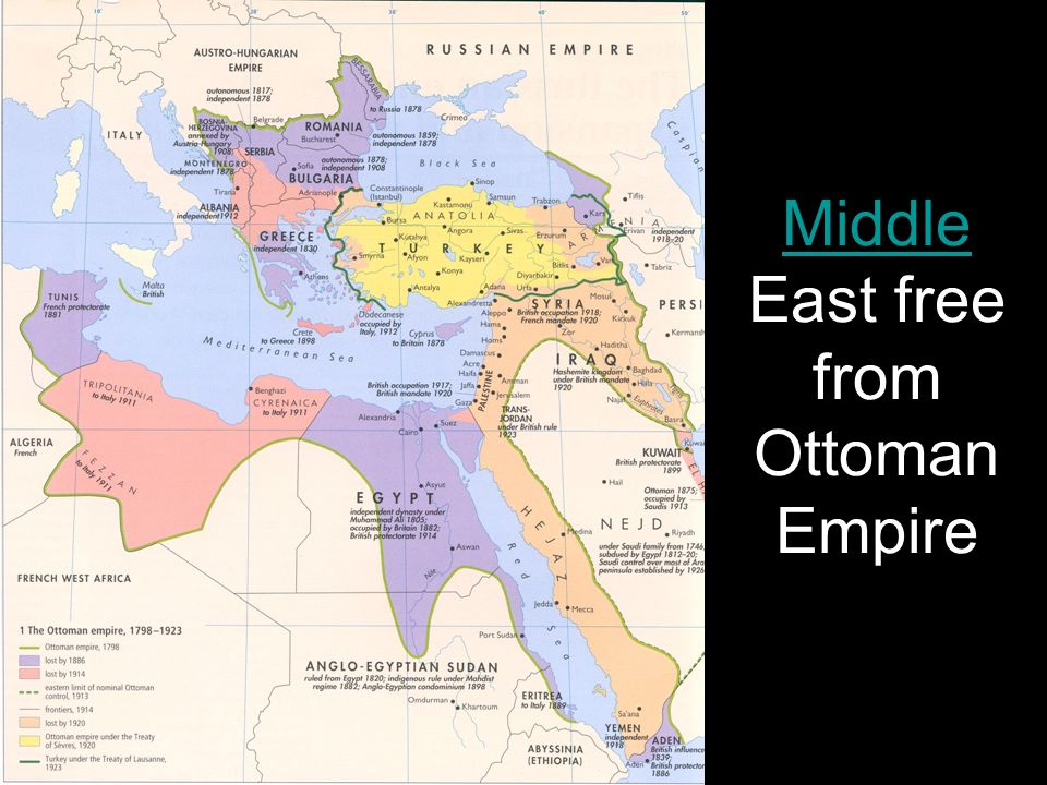 Middle Middle East free from Ottoman Empire
