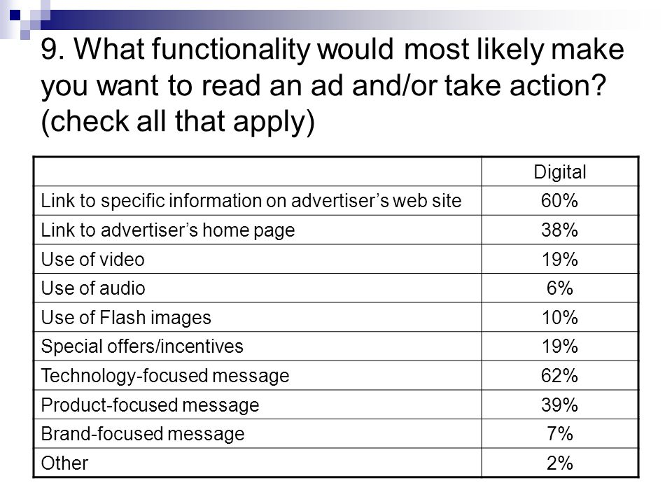 9. What functionality would most likely make you want to read an ad and/or take action.