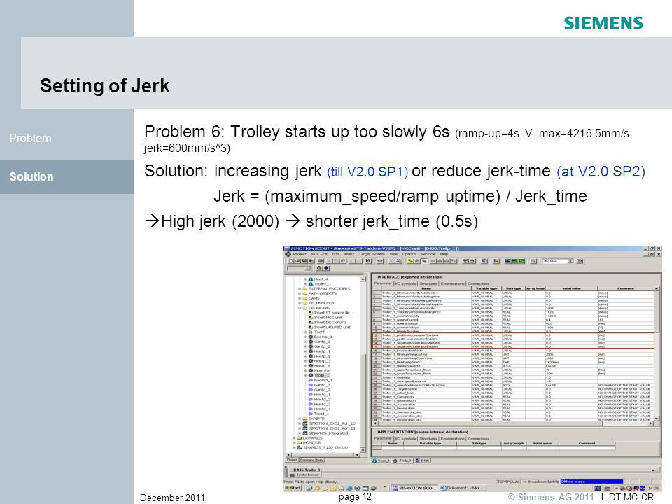 page 12 December 2011 I DT MC CR © Siemens AG 2011 Solution Problem Setting of Jerk Problem 6: Trolley starts up too slowly 6s (ramp-up=4s, V_max=4216