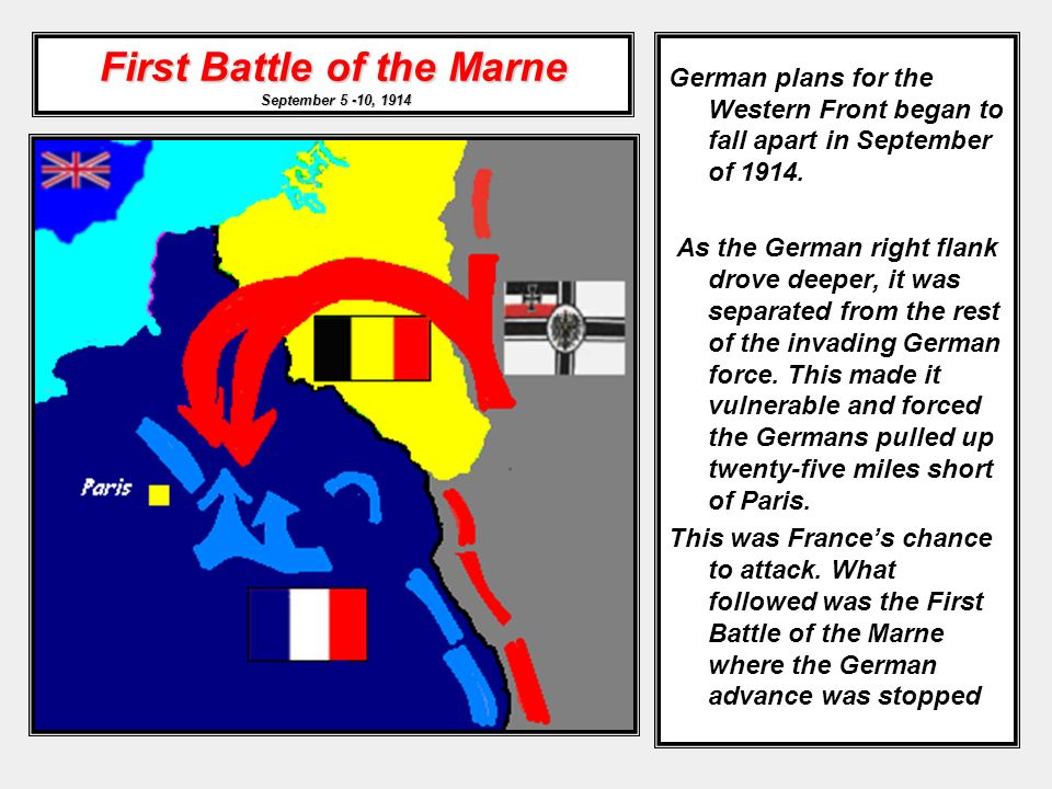 First Battle of the Marne September 5 -10, 1914 German plans for the Western Front began to fall apart in September of 1914. As the German right flank