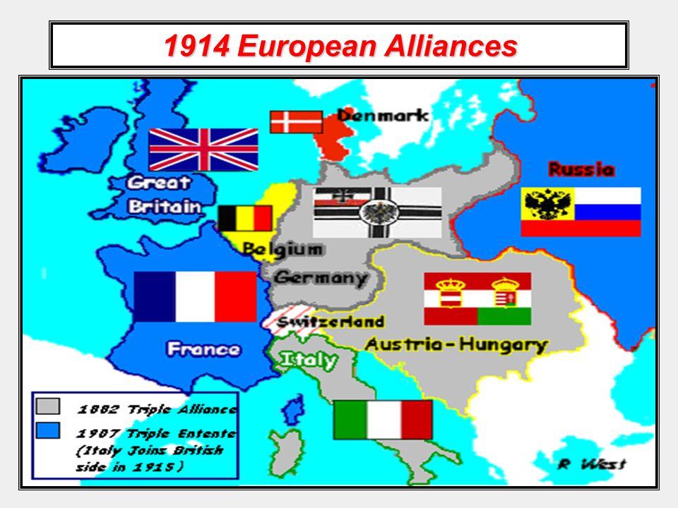 1914 European Alliances