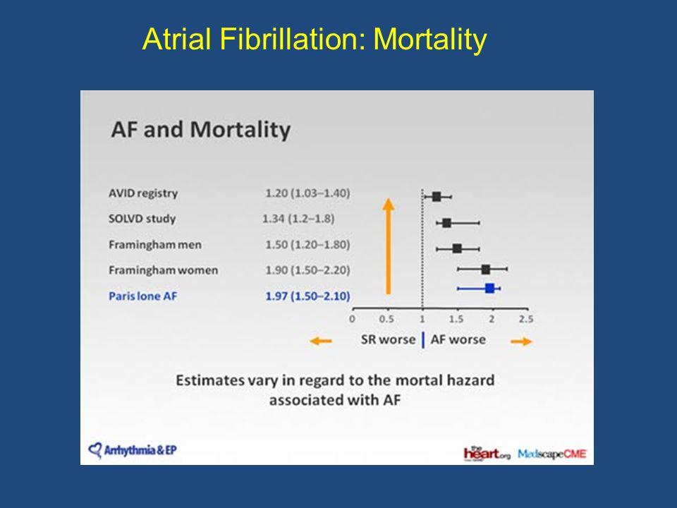 Mechanisms of cardiac arrhythmias Conduction disturbances: reentry