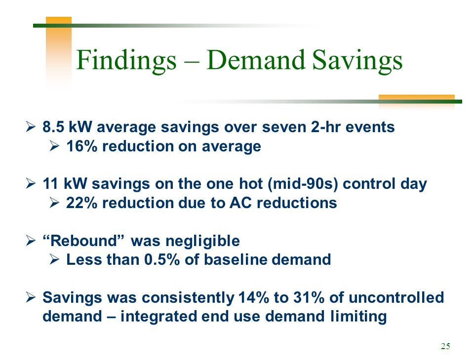 25 Findings – Demand Savings 8.5 kW average savings over seven 2-hr events 16% reduction on average 11 kW savings on the one hot (mid-90s) control day 22% reduction due to AC reductions Rebound was negligible Less than 0.5% of baseline demand Savings was consistently 14% to 31% of uncontrolled demand – integrated end use demand limiting