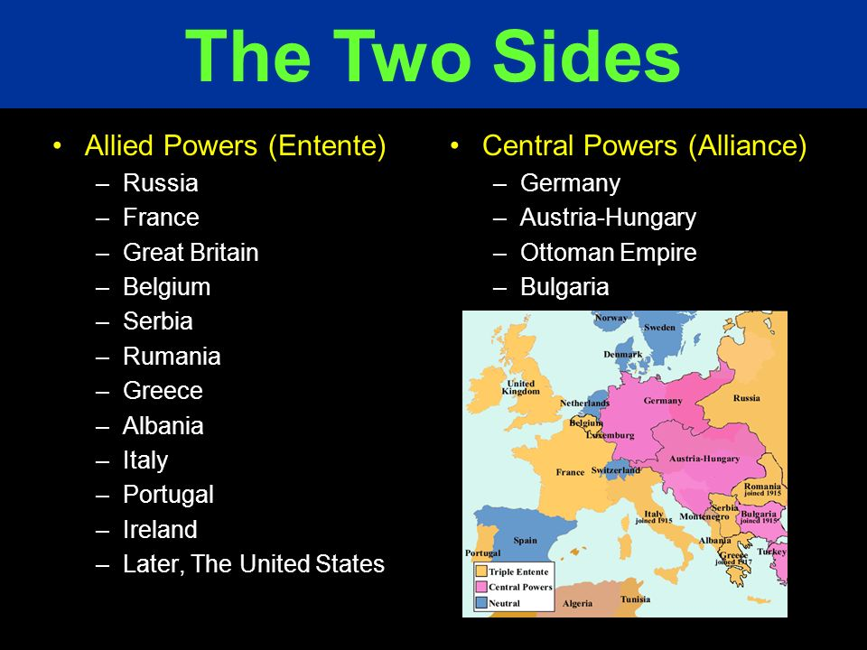 Allied Powers (Entente) –Russia –France –Great Britain –Belgium –Serbia –Rumania –Greece –Albania –Italy –Portugal –Ireland –Later, The United States