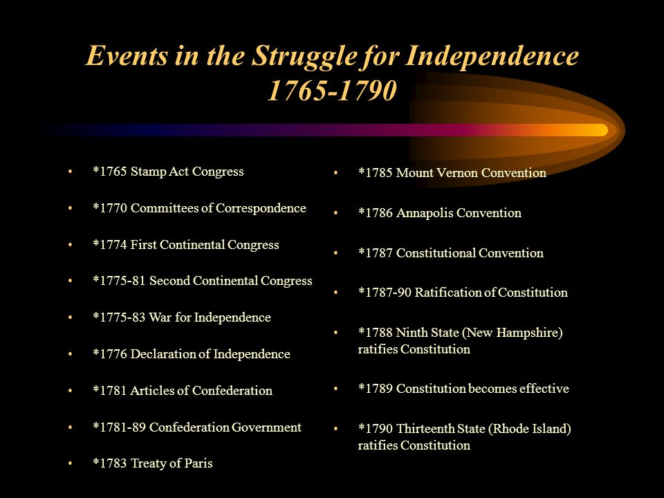 Events in the Struggle for Independence 1765-1790 *1785 Mount Vernon Convention *1786 Annapolis Convention *1787 Constitutional Convention *1787-90 Ratification of Constitution *1788 Ninth State (New Hampshire) ratifies Constitution *1789 Constitution becomes effective *1790 Thirteenth State (Rhode Island) ratifies Constitution *1765 Stamp Act Congress *1770 Committees of Correspondence *1774 First Continental Congress *1775-81 Second Continental Congress *1775-83 War for Independence *1776 Declaration of Independence *1781 Articles of Confederation *1781-89 Confederation Government *1783 Treaty of Paris