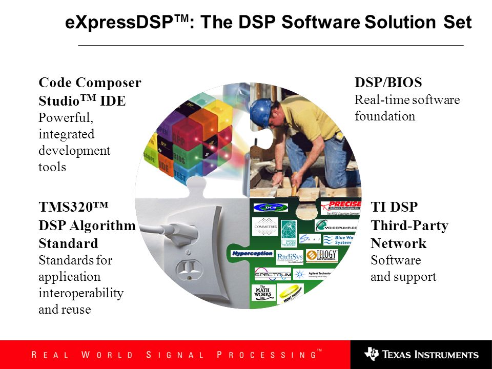 TMS320 TM DSP Algorithm Standard (XDAIS) eXpressDSP Algorithms in Applications Non-standard Algorithms Connecting Vendors & Users Benefits of the Stan
