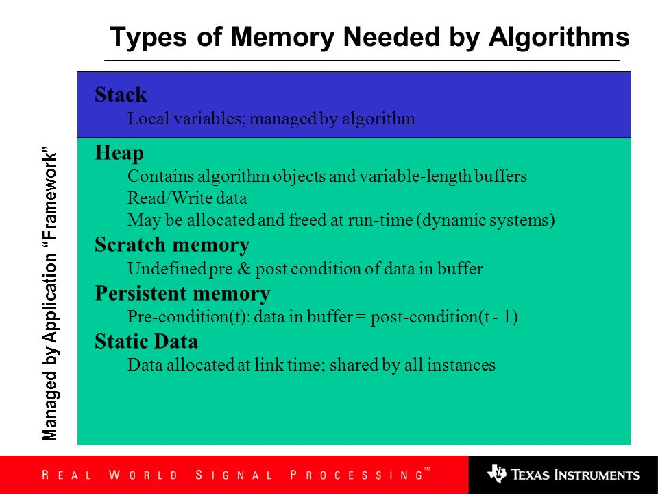 TMS320 TM DSP Algorithm Standard Algorithm Memory Types Scratch vs. Persistent Controlling Memory Sharing Static Shared Memory Introduction Memory Typ