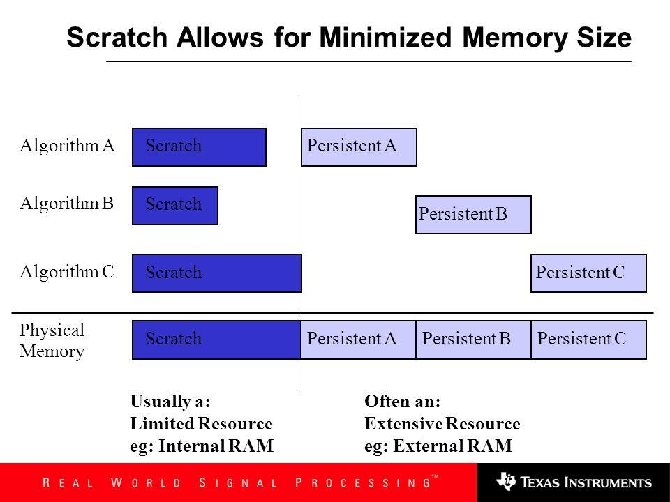 Algorithm A Persistent A Scratch B Algorithm B Scratch B Physical Memory Persistent BScratch APersistent A Persistent B Scratch A May be OK for speed