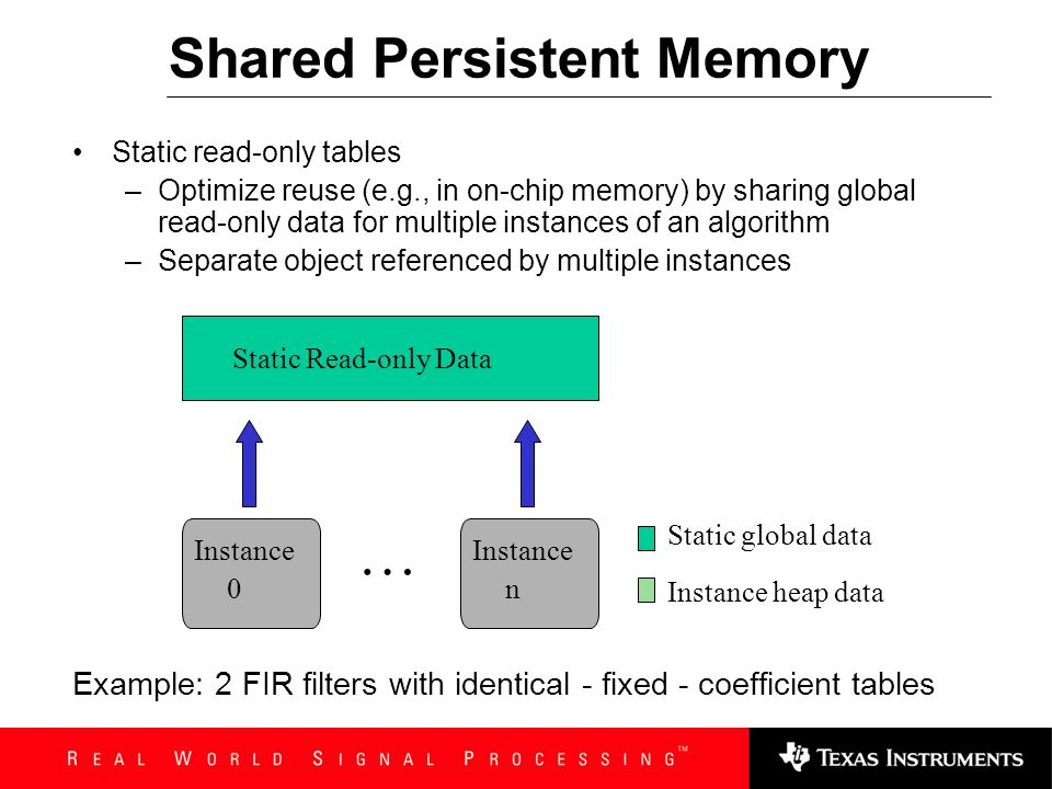 Shared Scratch Memory Synchronization Inhibit preemption when running code that accesses shared memory Assign concurrent processes to the same priorit