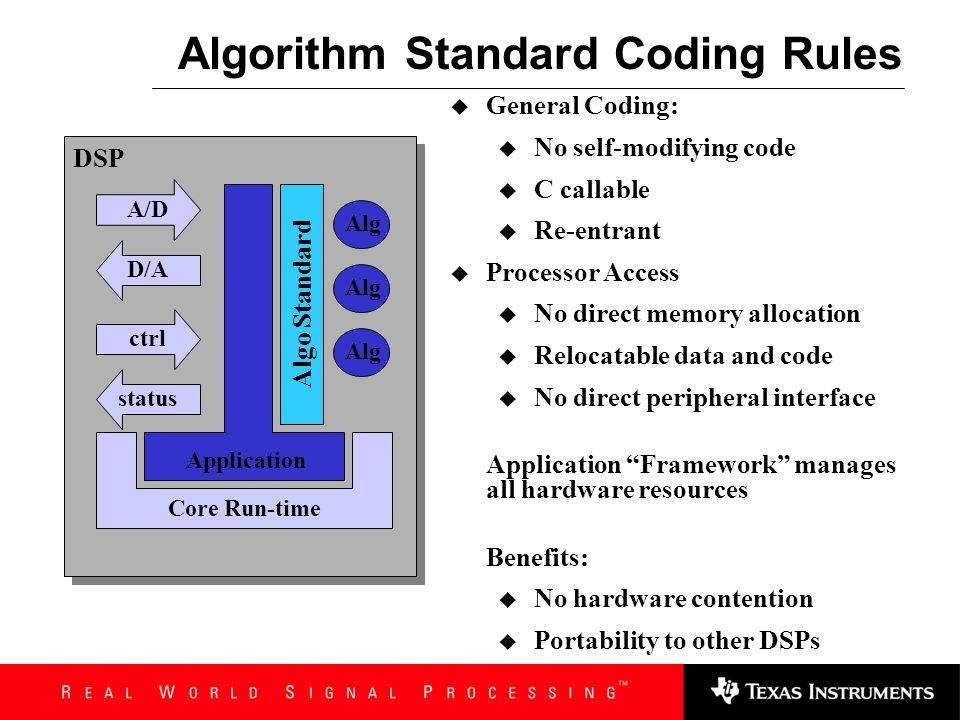 TMS320 TM DSP Algorithm Standard Coding Rules Threads vs Algorithms Object Based Programming Introduction Memory Types Memory Setup Sequence Abstract