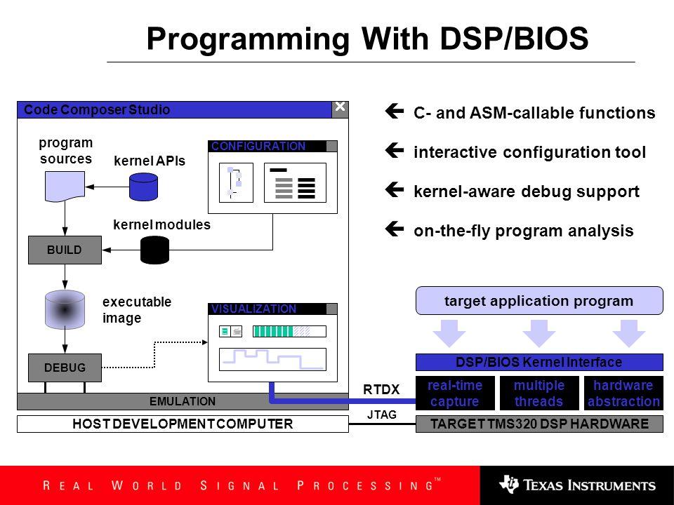 TMS320 DSP Platform extensiblescalable DSP/BIOS Kernel Modules TMS320 Software Foundation C5000 C6000 target programs DSP/BIOS Kernel Interface C2000