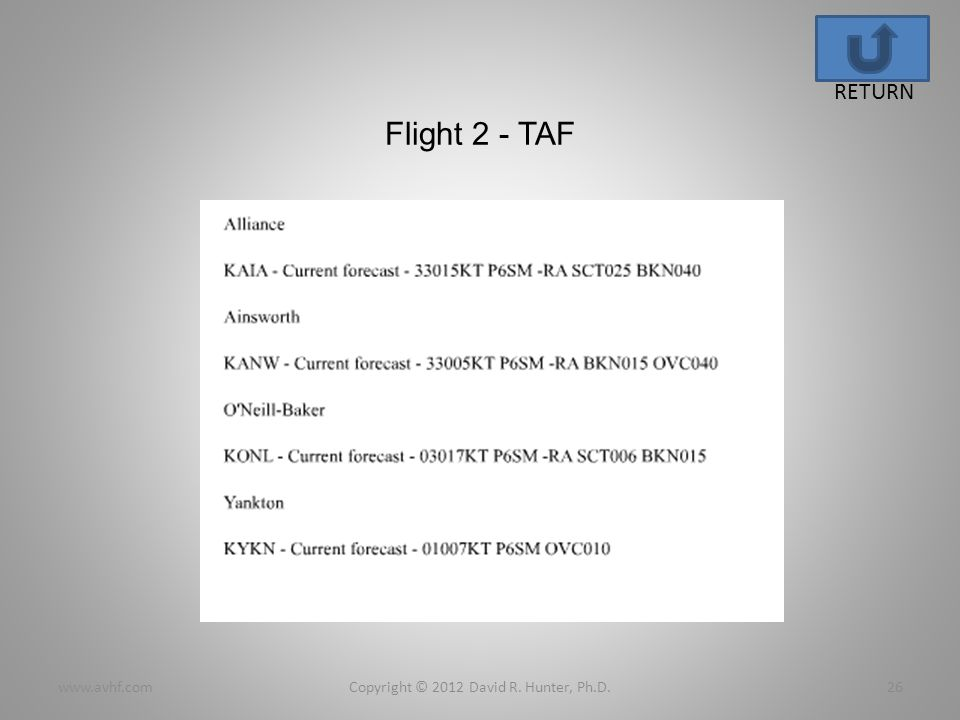 Flight 2 - TAF Copyright © 2012 David R. Hunter, Ph.D.26 RETURN www.avhf.com