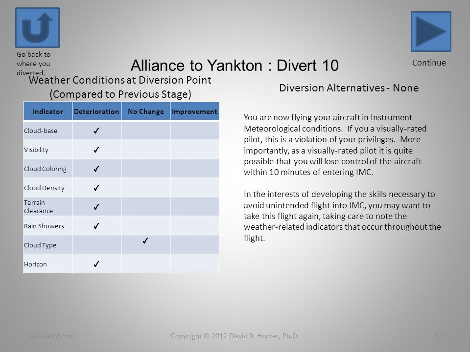 Alliance to Yankton : Divert 10 IndicatorDeteriorationNo ChangeImprovement Cloud-base Visibility Cloud Coloring Cloud Density Terrain Clearance Rain Showers Cloud Type Horizon Copyright © 2012 David R.