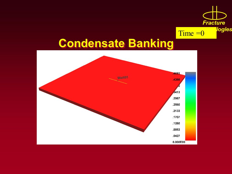 Fracture Technologies Condensate Banking Time =0