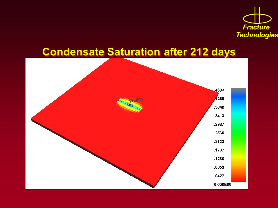 Fracture Technologies Condensate Saturation after 212 days