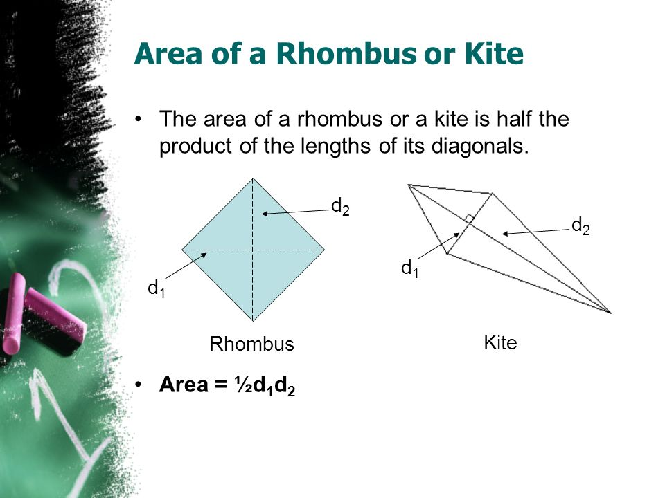 Area of a Rhombus or Kite The area of a rhombus or a kite is half the product of the lengths of its diagonals. Area = ½d 1 d 2 d1d1 d2d2 Rhombus d1d1