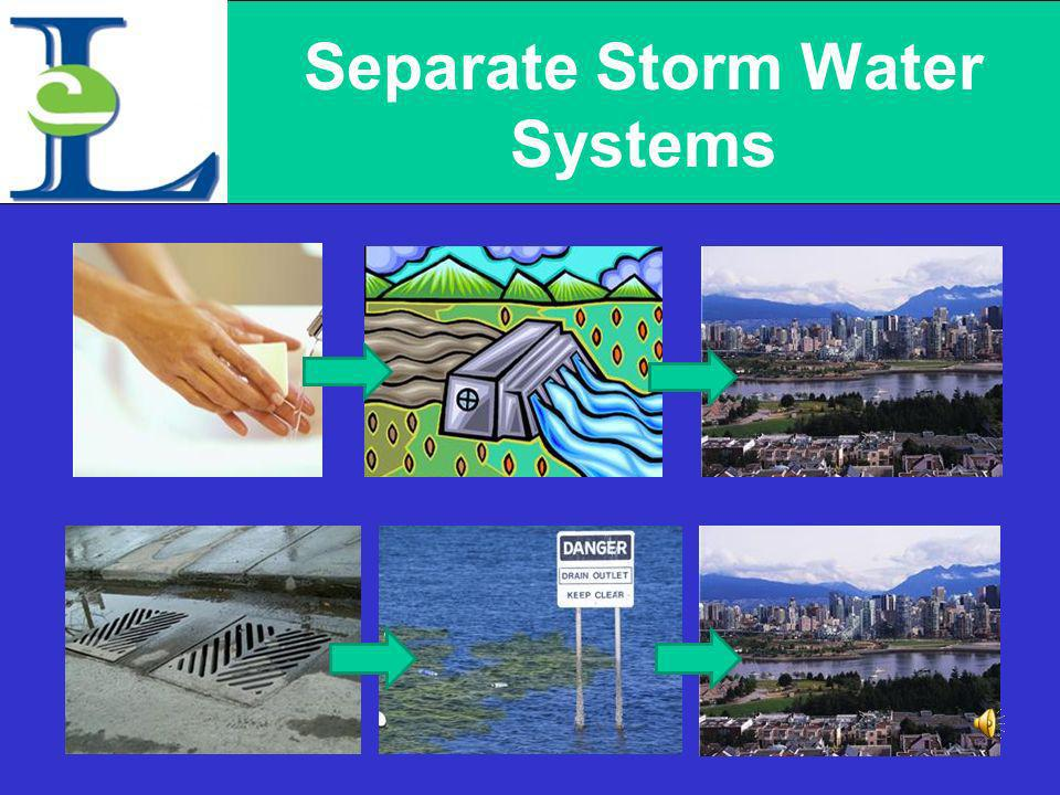 The Waste Water Treatment Plants Role
