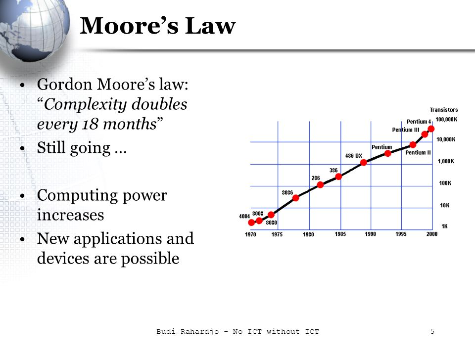 Budi Rahardjo - No ICT without ICT5 Moores Law Gordon Moores law:Complexity doubles every 18 months Still going … Computing power increases New applic