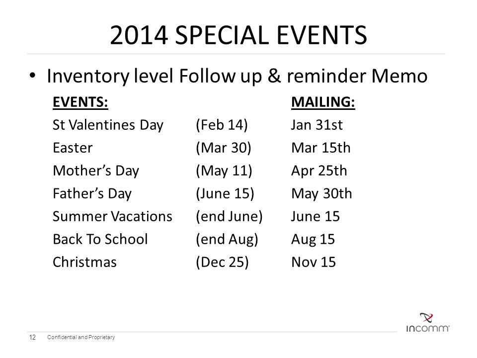 2014 SPECIAL EVENTS Inventory level Follow up & reminder Memo EVENTS:MAILING: St Valentines Day (Feb 14)Jan 31st Easter (Mar 30)Mar 15th Mothers Day (May 11)Apr 25th Fathers Day (June 15)May 30th Summer Vacations (end June)June 15 Back To School (end Aug)Aug 15 Christmas (Dec 25)Nov 15 Confidential and Proprietary 12