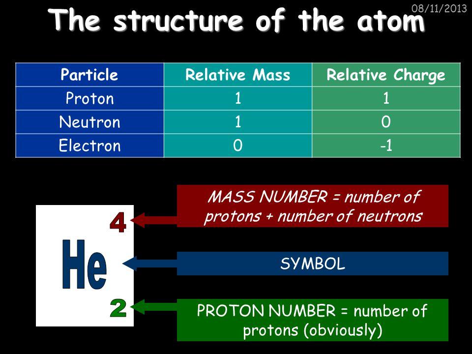 08/11/2013 The structure of the atom ParticleRelative MassRelative Charge Proton11 Neutron10 Electron0 MASS NUMBER = number of protons + number of neutrons SYMBOL PROTON NUMBER = number of protons (obviously)