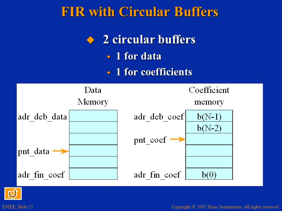 Copyright © 2003 Texas Instruments. All rights reserved. ESIEE, Slide 55 FIR with Circular Buffers 2 circular buffers 2 circular buffers 1 for data 1