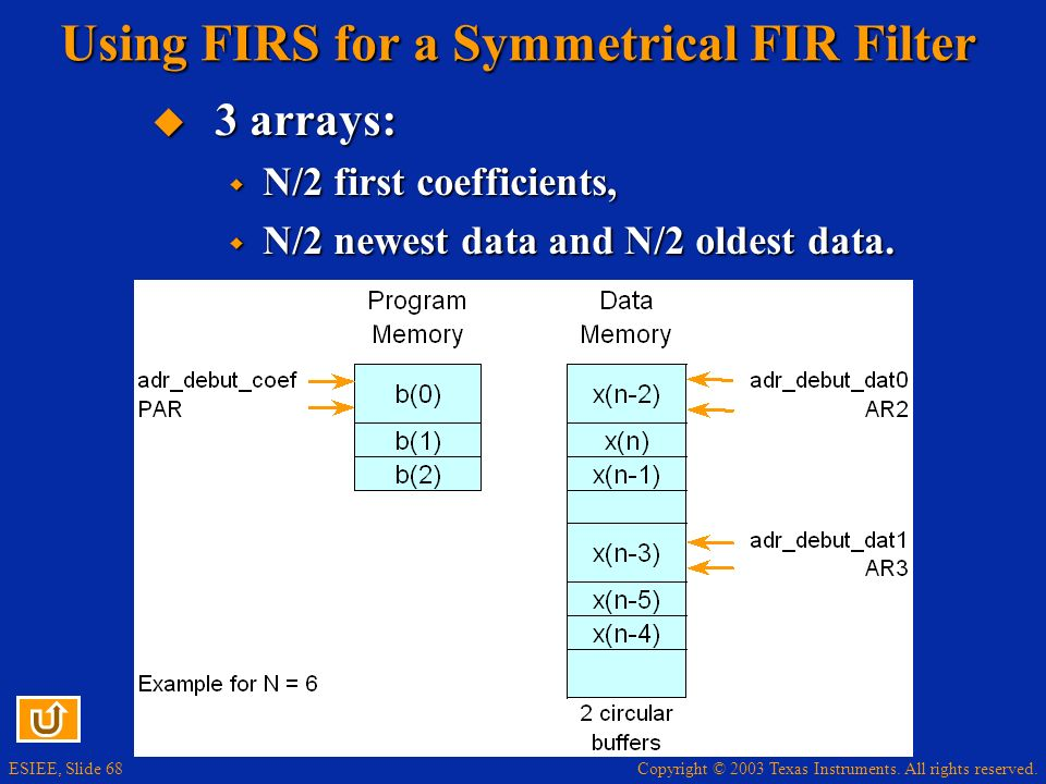 Copyright © 2003 Texas Instruments. All rights reserved. ESIEE, Slide 68 Using FIRS for a Symmetrical FIR Filter 3 arrays: 3 arrays: N/2 first coeffic