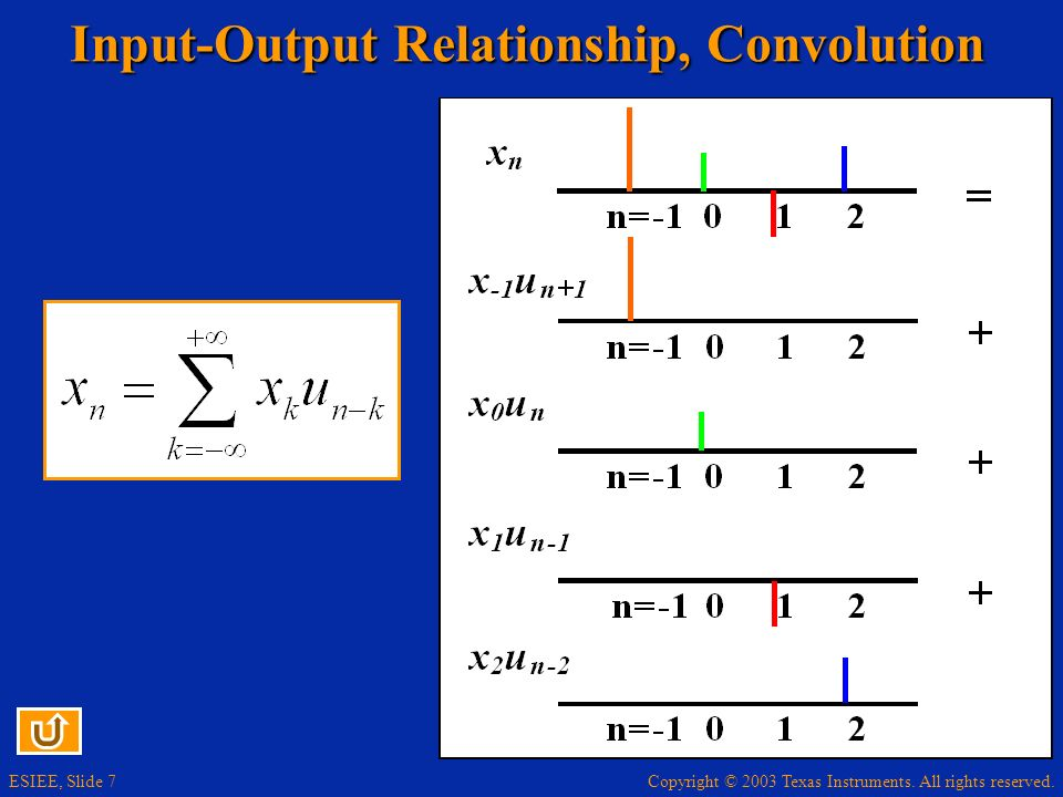 Copyright © 2003 Texas Instruments. All rights reserved. ESIEE, Slide 7 Input-Output Relationship, Convolution