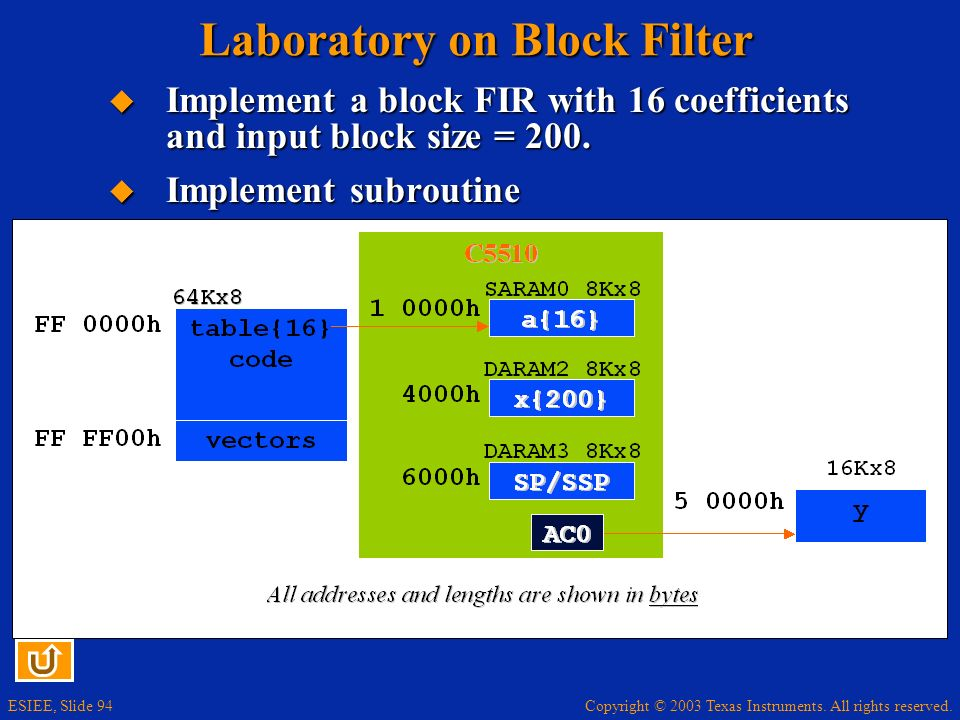 Copyright © 2003 Texas Instruments. All rights reserved. ESIEE, Slide 94 Laboratory on Block Filter Implement a block FIR with 16 coefficients and inp