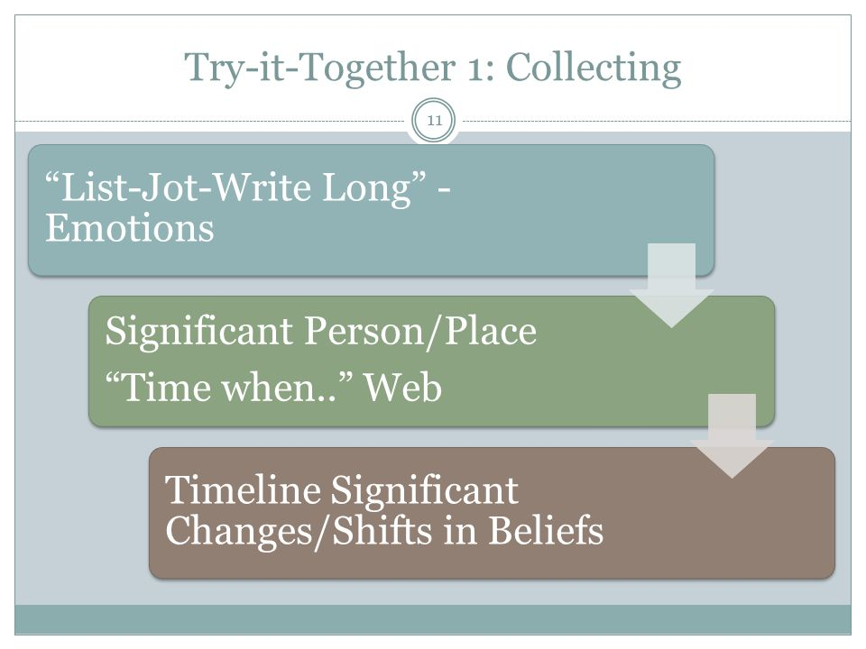 Try-it-Together 1: Collecting List-Jot-Write Long - Emotions Significant Person/Place Time when.. Web Timeline Significant Changes/Shifts in Beliefs 1
