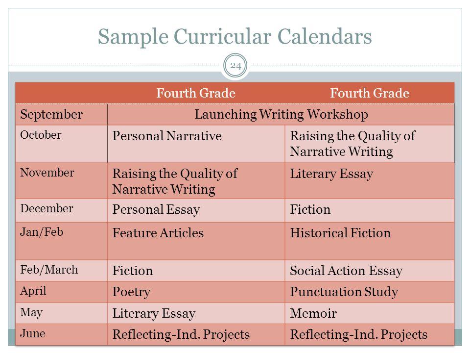 Sample Curricular Calendars 24