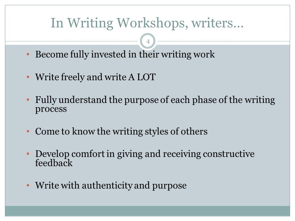 In Writing Workshops, writers… Become fully invested in their writing work Write freely and write A LOT Fully understand the purpose of each phase of