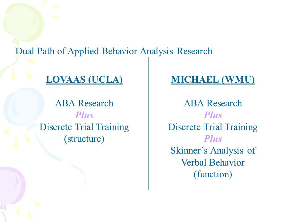Dual Path of Applied Behavior Analysis Research LOVAAS (UCLA) ABA Research Plus Discrete Trial Training (structure) MICHAEL (WMU) ABA Research Plus Di