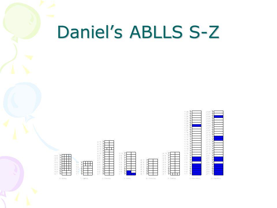 Daniels ABLLS S-Z
