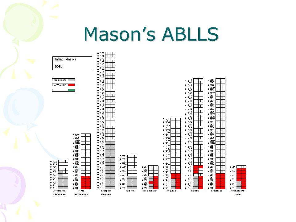 Masons ABLLS Masons ABLLS
