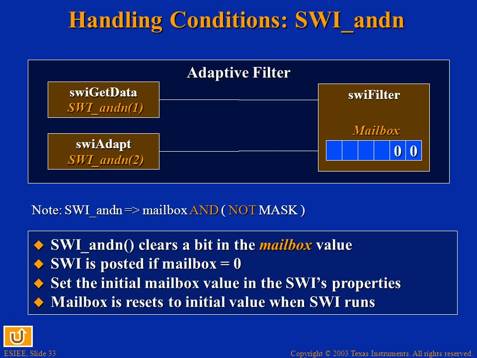 ESIEE, Slide 33 Copyright © 2003 Texas Instruments. All rights reserved. Handling Conditions: SWI_andn Adaptive Filter swiGetData swiAdapt swiFilter M