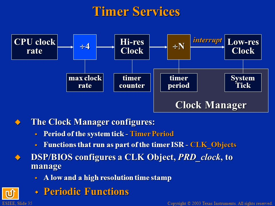 ESIEE, Slide 35 Copyright © 2003 Texas Instruments. All rights reserved. Clock Manager Timer Services CPU clock rate 4 Hi-res Clock N Low-res Clock ma