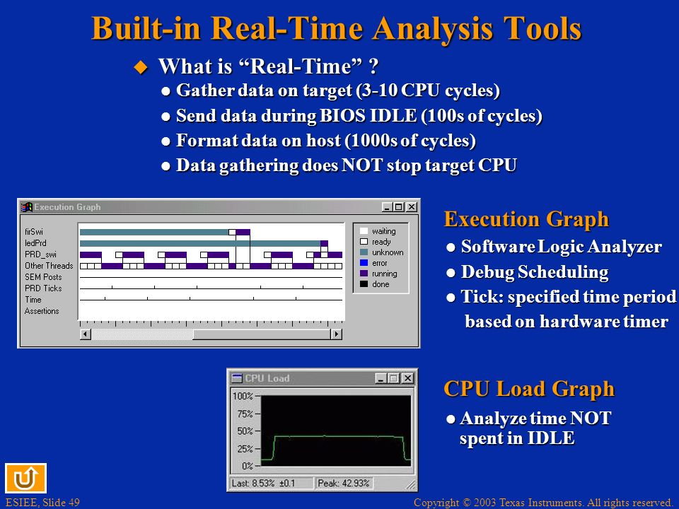 ESIEE, Slide 49 Copyright © 2003 Texas Instruments. All rights reserved. Built-in Real-Time Analysis Tools What is Real-Time ? What is Real-Time ? Gat