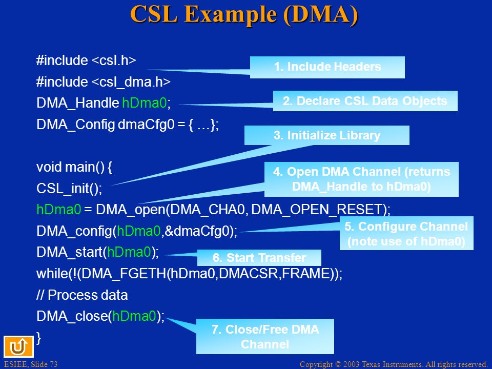 ESIEE, Slide 73 Copyright © 2003 Texas Instruments. All rights reserved. CSL Example (DMA) #include DMA_Handle hDma0; DMA_Config dmaCfg0 = { …}; void