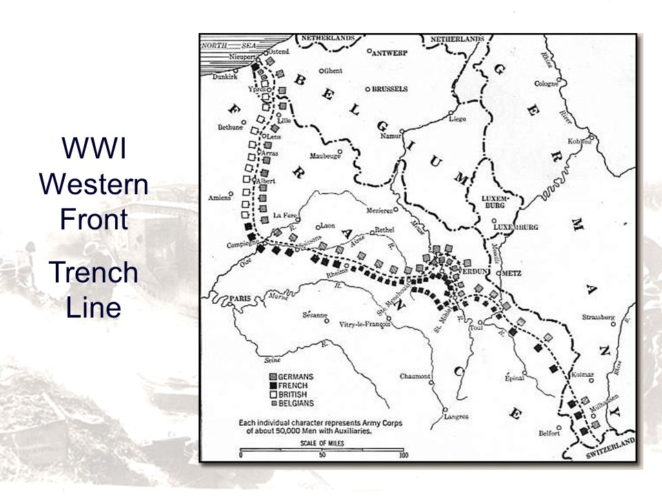 WWI Western Front Trench Line
